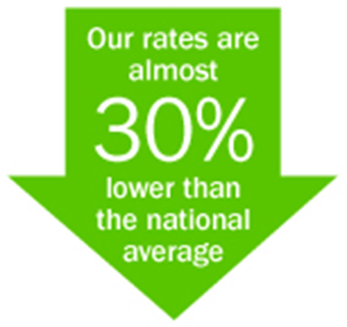 Our Rates >> Pricing Otter Tail Power Company